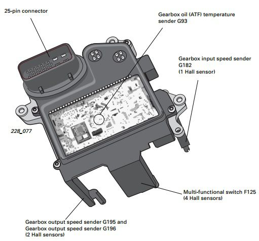 Audi multitronic ohjainlaite